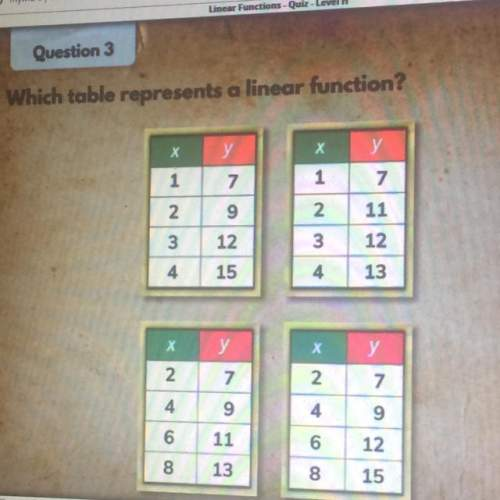 Question 3) which table represents a linear function?