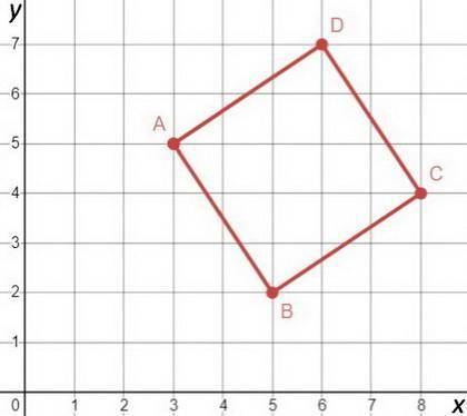 Quadrilateral ABCD has coordinates A (3,5), B (5,2), C (8,4), D (6, 7).  Quadrilateral ABCD is a...