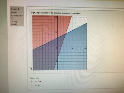 Is (4,-2) a solution of the graphed system of inequalities?