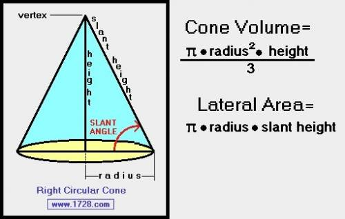 How do you find the surface area of a cone?   give the correct formula.