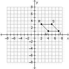 Parallelogram RSTU is rotated 45° clockwise using the ...