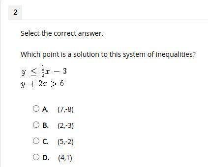 Which point is a solution to this system of inequalities?